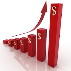 Future e-commerce growth