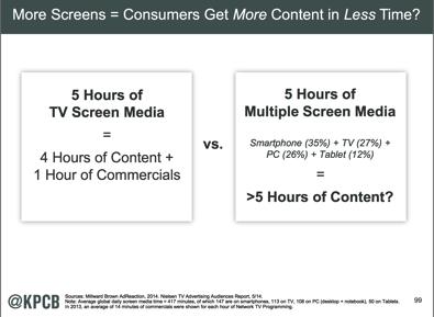 Mobile commerce Mary Meeker Internet Trends 2014 slide 99