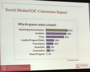 Cornell CHR data on social media/UGC conversion impact