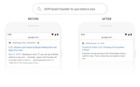 Why Google Keeps Winning. And How You Can Win Too: Google Search Query improved by artificial intelligence.